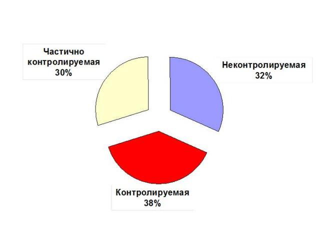 ТУБЕРКУЛЕЗ: ОТЧЕГО ЧАХНУТ РОССИЯНЕ