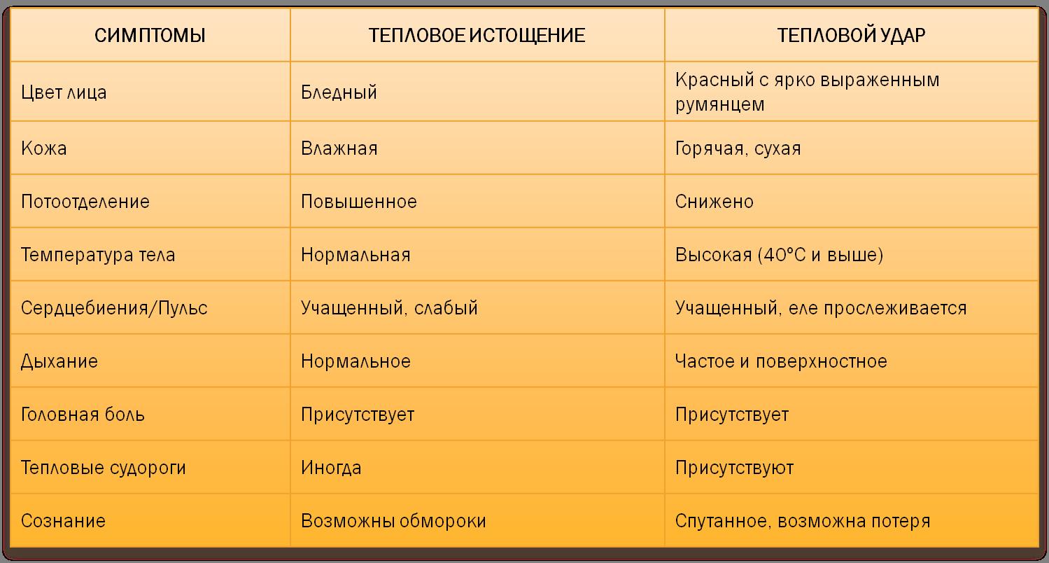 heatstroke_table.jpg