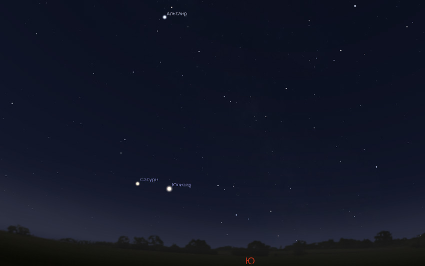 Юпитер и Сатурн на звездном небе