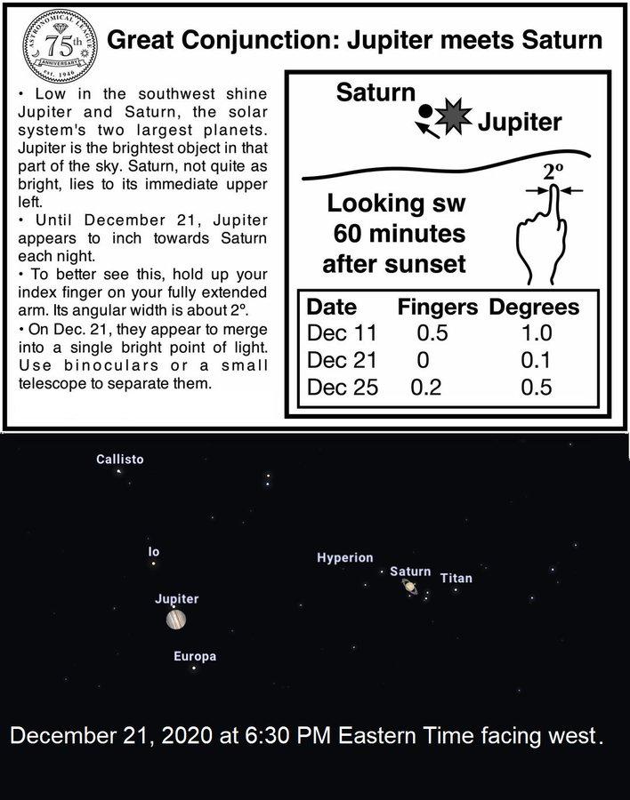 звезды_юпитер_сатурн