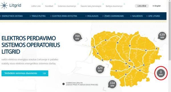 Энергопоток из Белоруссии в Литву