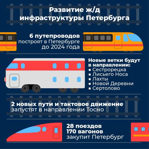 «Главное для города – это интересы горожан» - врио губернатора Петербурга