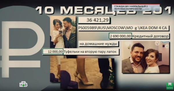 Откуда у Навального и Волкова миллионы рублей в биткоинах на красивую жизнь