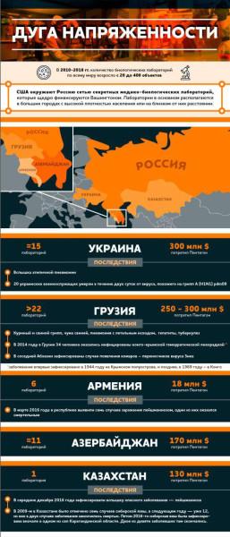 Сейчас вспышка сибирской язвы на Украине, кто следующий