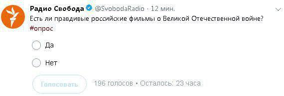 Русофобскаое «Радио свобода» вслед за «Дождем» запустила подлый опрос о ВОВ
