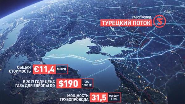 «Турецкий поток» в Сербии заработает к 2020 году