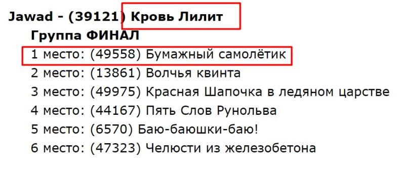 Александр Лепехин голосует за Бумажный самолетик