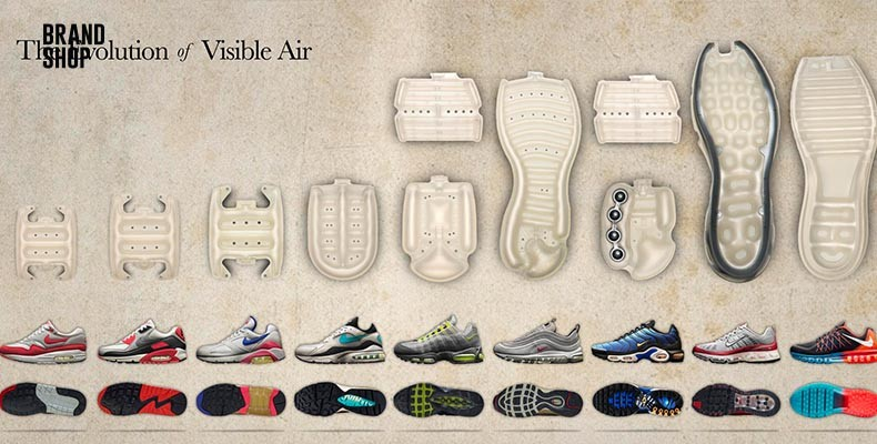 Предыстория Nike Air Max 99