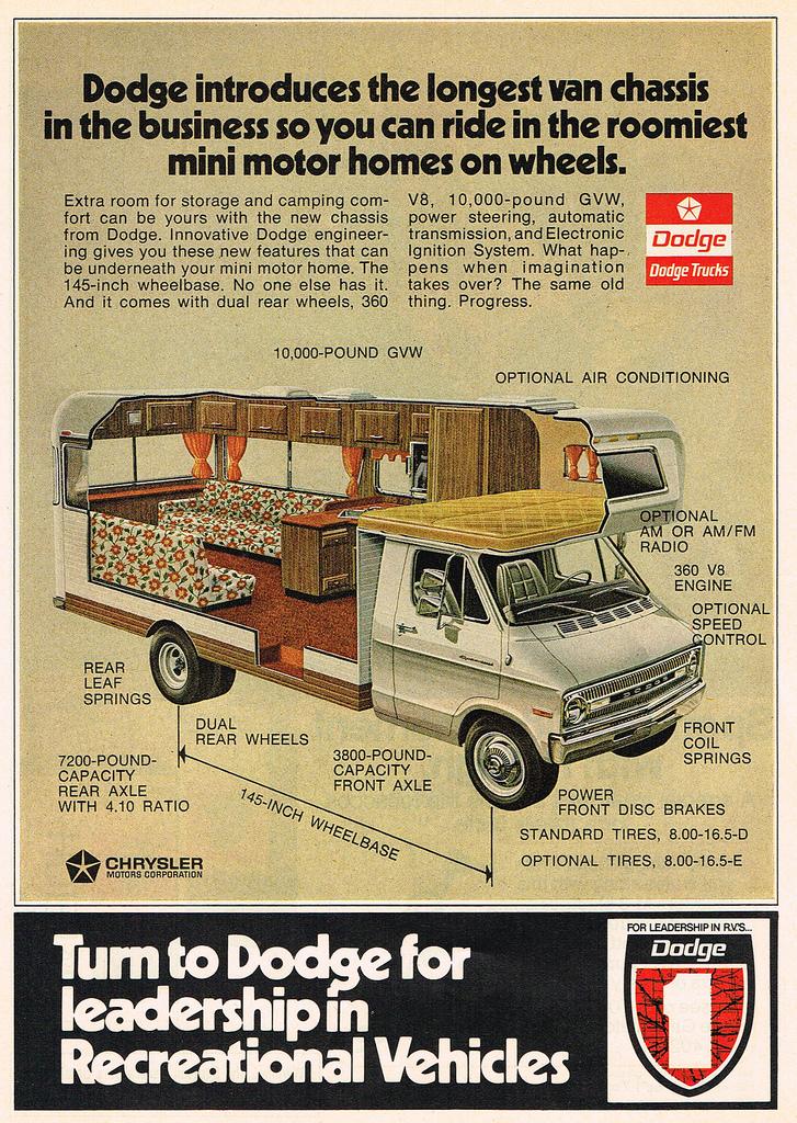 Camper Vintage Ads