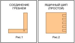 угловые-соединения