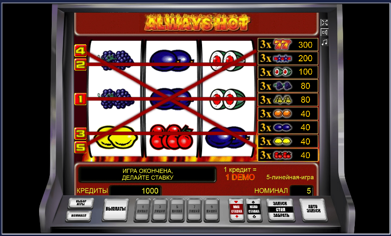Игровой автомат Always Hot с выводом денег