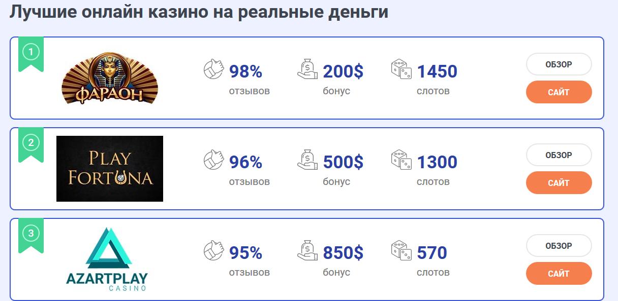 онлайн-казино на деньги с быстрым выводом