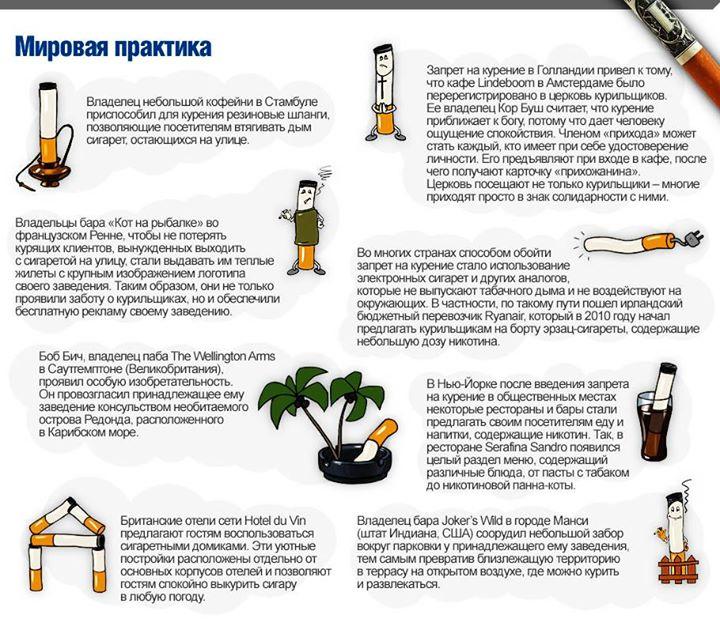 Мировая практика курения