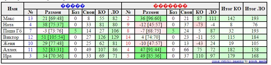 Мюсли_05.03