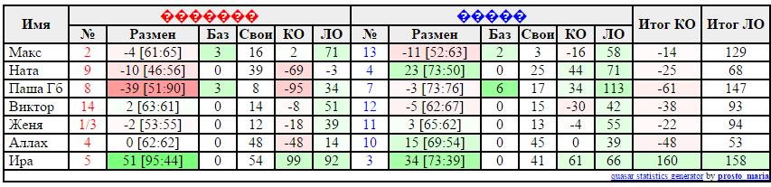 Психи_05.03