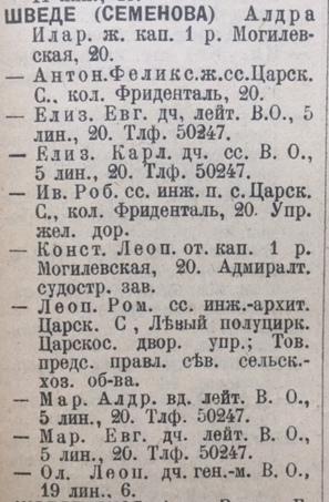 Список всех Шведе проживающих в СПб.