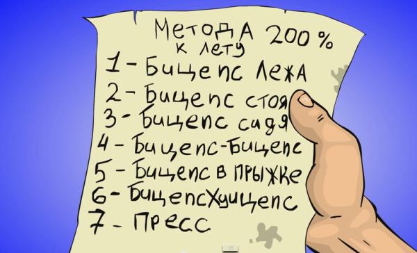 fitnes_method_100_percent.png