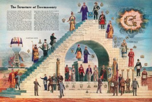 structure_of_freemasonry_by
