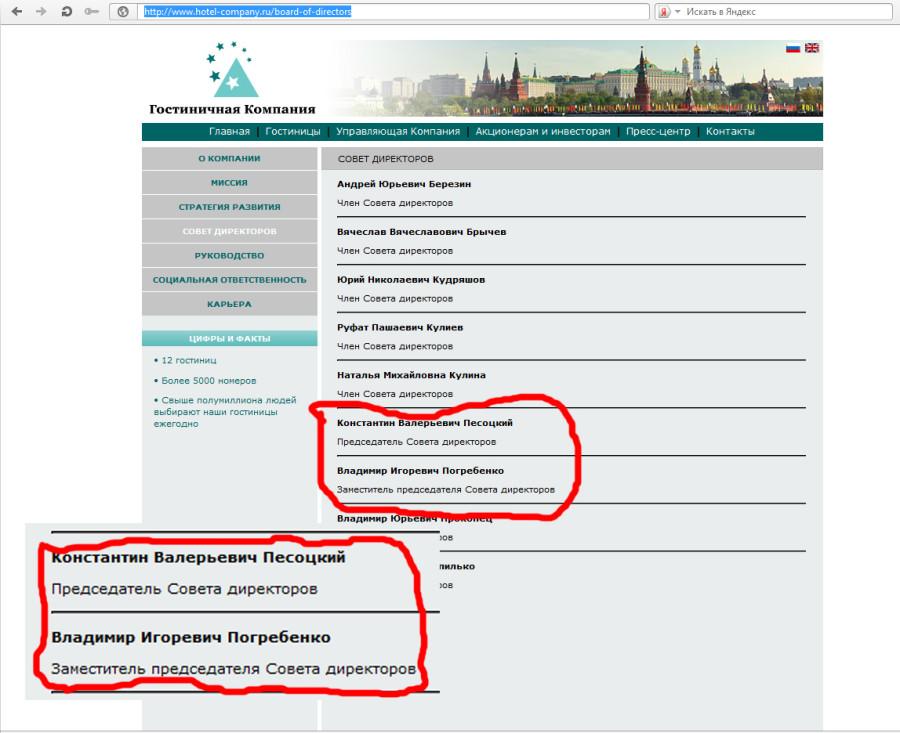 скриншот совета директоров
