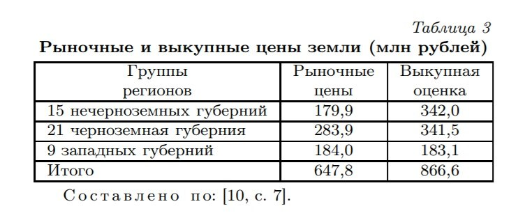Экономическая цена «освобождения» крестьян от крепостничества.Из таблицы видно, что в великорусском ядре (Нечерноземье) крестьяне дороже всего должны были выкупить свою землю – в 2 раза больше её рыночной цены. Но каждый год на выкупную цену набегало ещё и 5,5% комиссии (фактически крестьянам был навязан «кредит» под этот процент). В итоге поступило же от крестьян на 1 января 1902 г. 1 млрд. 390 млн рублей. Но и это не всё. Если бы не революция 1905 года, то крестьяне должны были бы расплачиваться за своё «освобождение» от крепостничества… до 1956(!) года. С 1902-го по 1956 год они выплатили бы ещё 491 млн. руб., - всё вместе три цены от рыночной стоимости своей земли. «Освобождение» вылилось в великое ограбление крестьян.(Также из таблицы видно, что в наиболее щадящем режиме выкупы были в западных губерниях – на территориях бывшей Польши. Сильнее же всего эксплуатация прошла по великороссам)