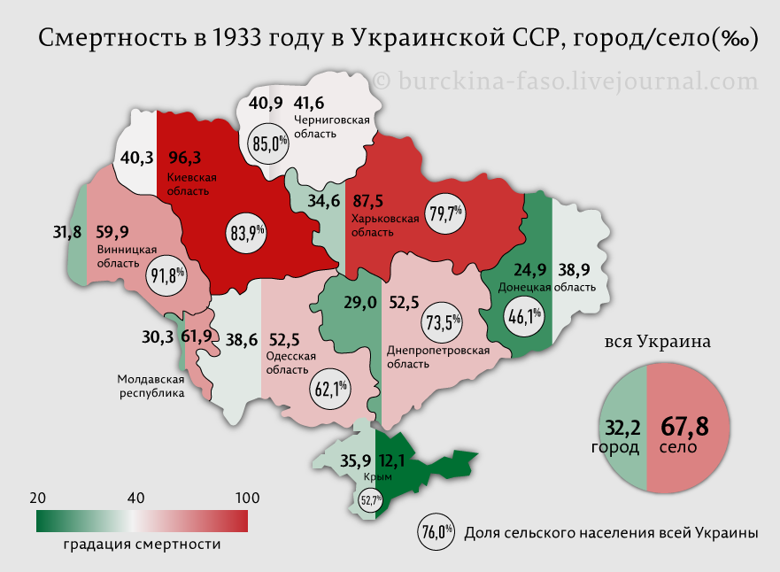 Смертность-в-1933-году-в-Украинской-ССР,-город_село(‰)
