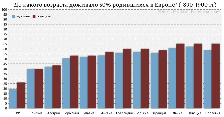 Россия, которую потеряли Говорухин и Поклонская