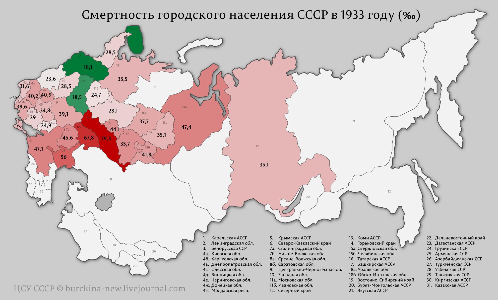 Смертность-городского-населения-СССР-в-1933-году-(‰)