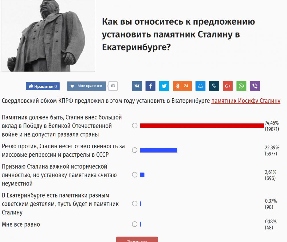 Россияне за памятник Сталину