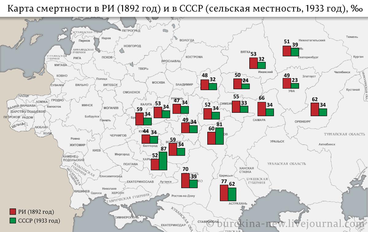Карта-смертности-в-РИ-(1892-год)-и-в-СССР-(сельская-местность,-1933-год),-‰