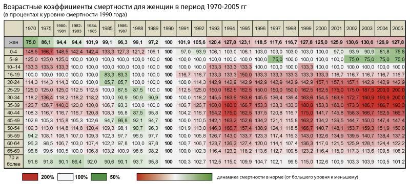 мужчины-и-женщины-1970-2005_01