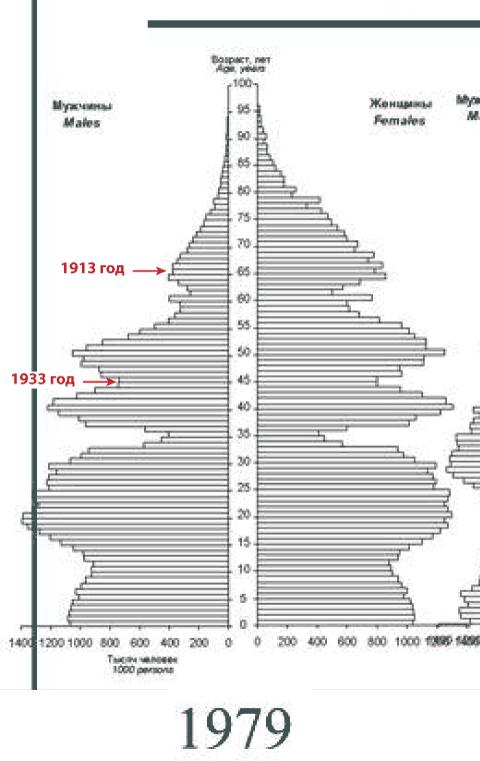пирамида-1979-года