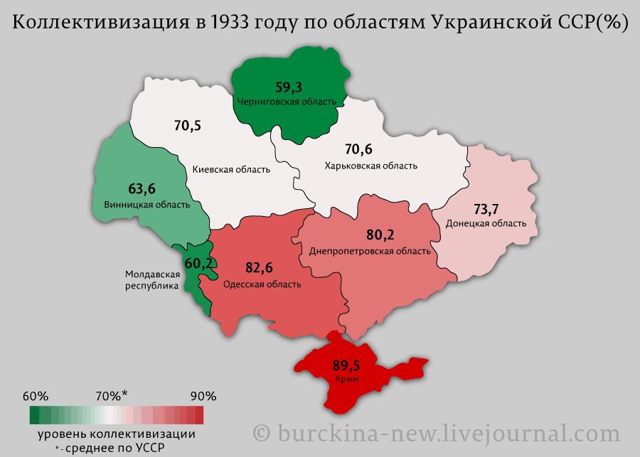 Коллективизация-в-1933-году-по-областям-Украинской-ССР(%)