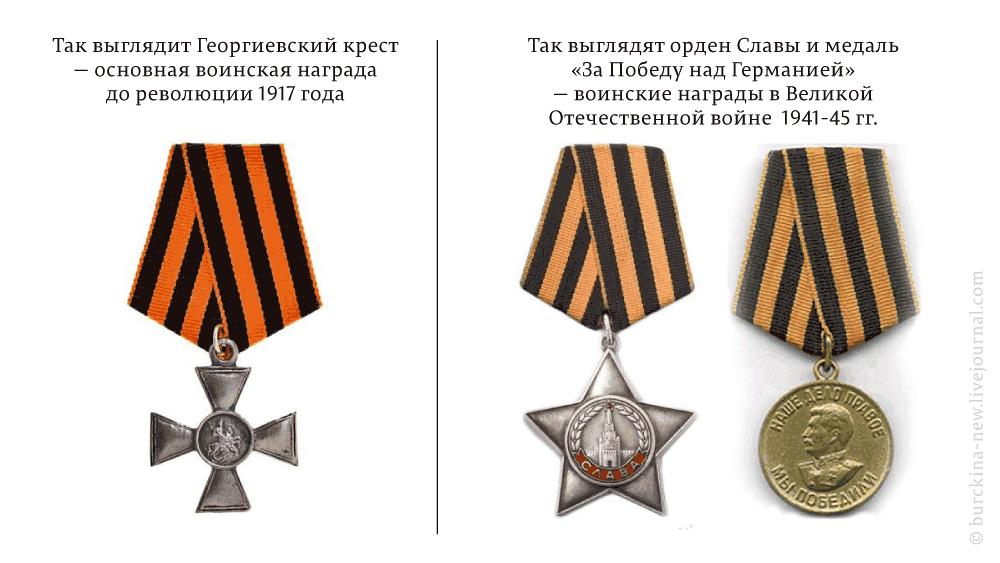 Георгии
