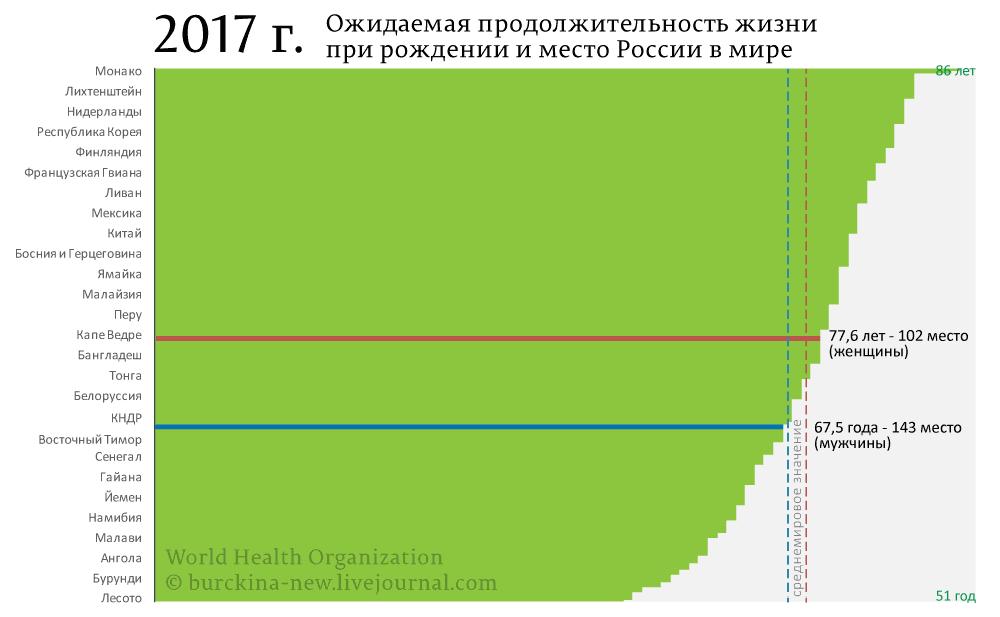 ОПЖ-в-мире-2017