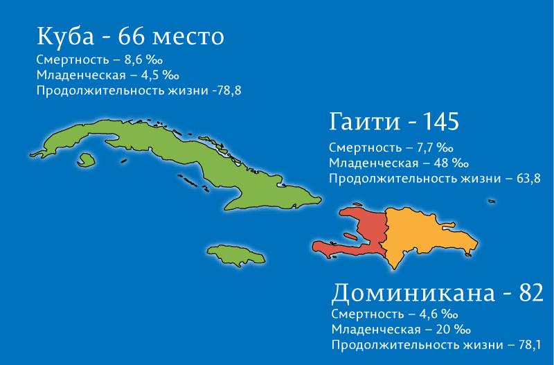 Куба---66-место
