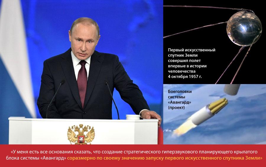 путин-спутник-авангард