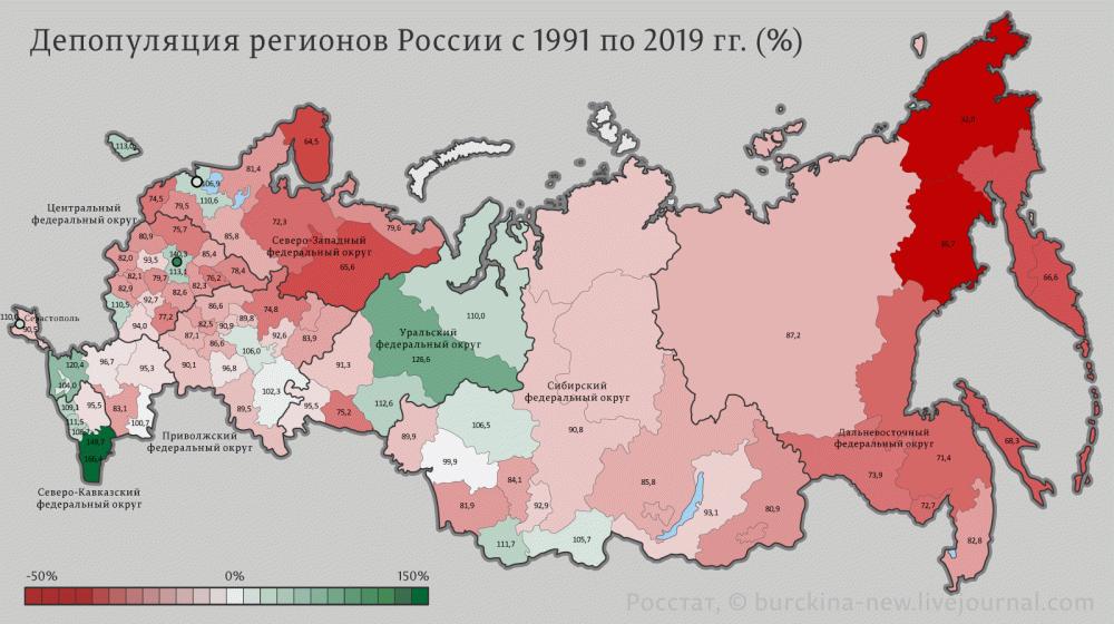 Депопуляция-регионов-России-с-1991-по-2019-гг.-(%)