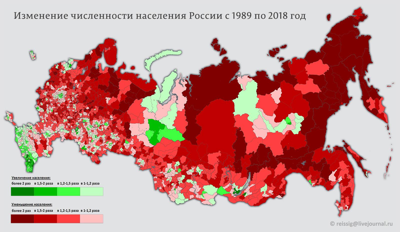 Изменение численности населения с 1989 по 2018 год