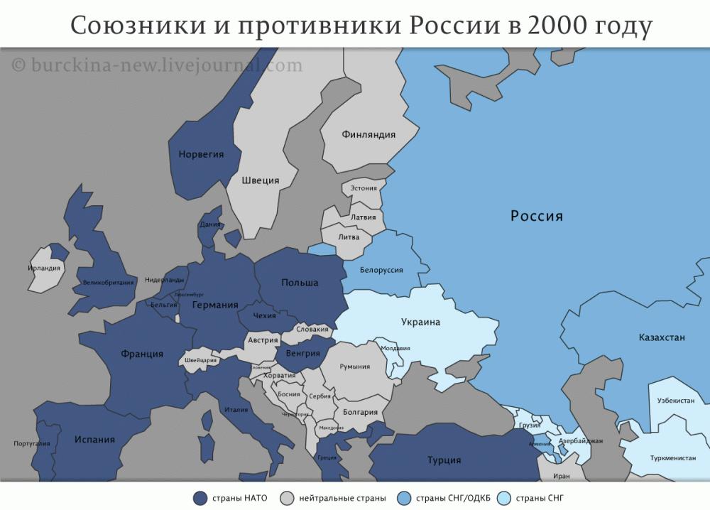 Союзники-и-противники-России-в-2000-году