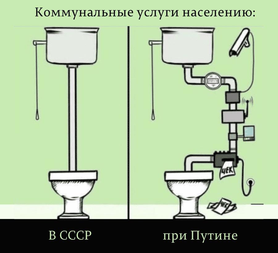 Коммунальные-услуги-населению-СССР-и-сейчас