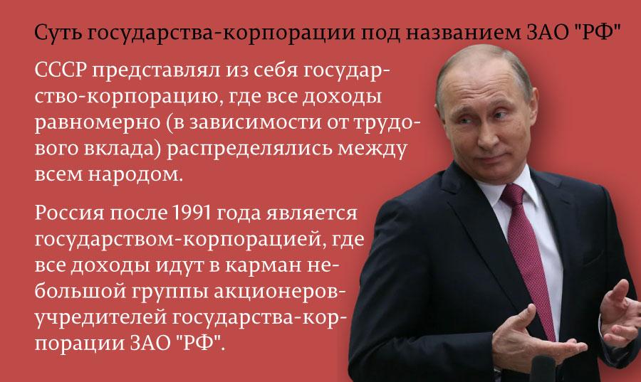 Суть-государства-корпорации-под-названием-ЗАО-РФ