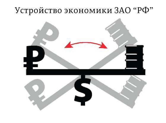 """Устройство-финансовой-системы-ЗАО-""""РФ"""""""