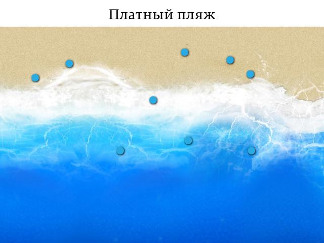 Платный-пляж