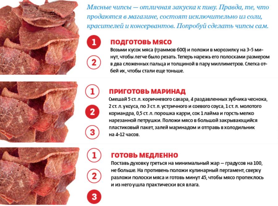 Мясо к пиву в домашних условиях