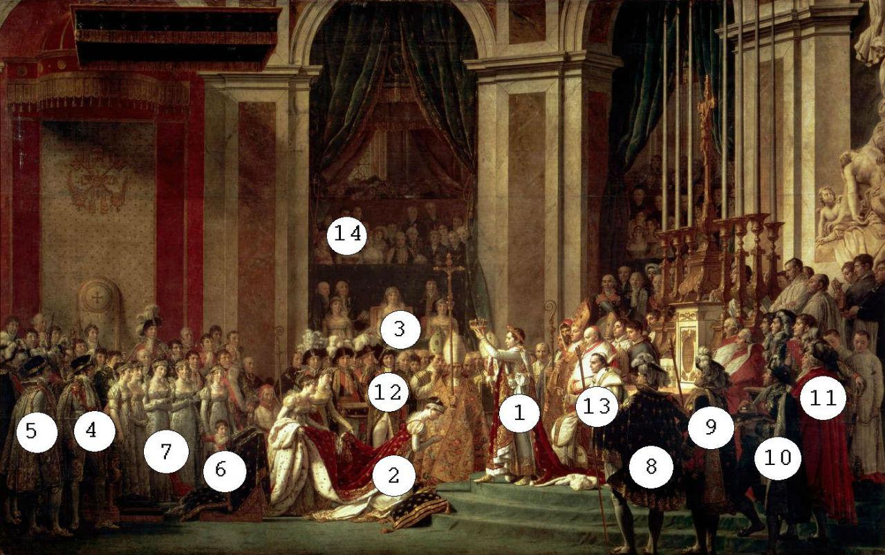 Участники церемонии изображенные на картине.jpg