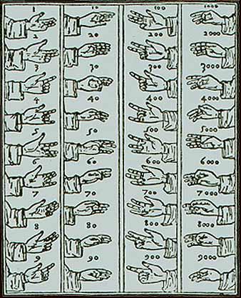 Bede_finger_alphabet