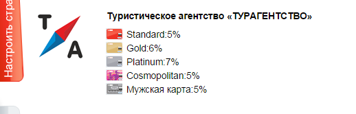 AlfaBank-turagentstvo-spb.ru