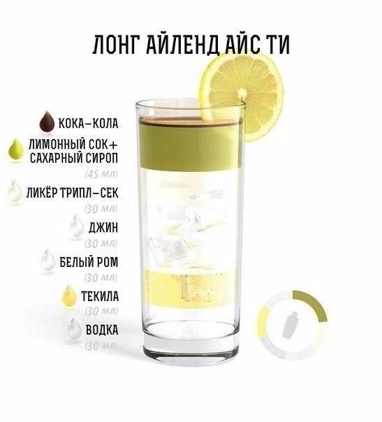 рецепты с картинками на коктейли алкогольные