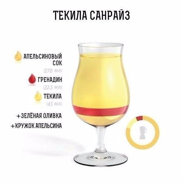 Коктейли в домашних условиях алкогольный