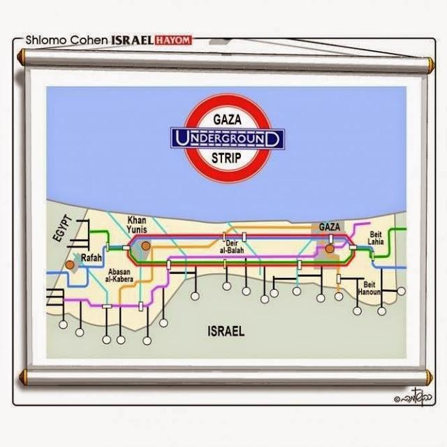 gaza underground